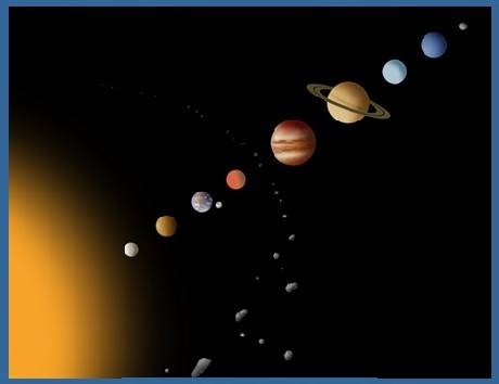labeled planets biggest to smallest-#13