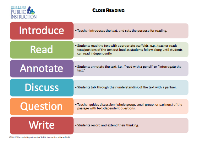 sample of analytic rubric for essay