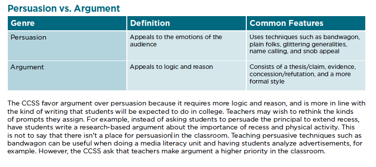 competency 0003 u2014writing arguments