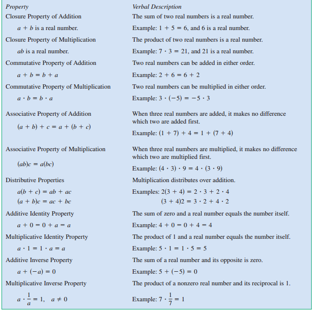 Multiplication Worksheets Commutative Property Of Multiplication – Associative Property of Multiplication Worksheet